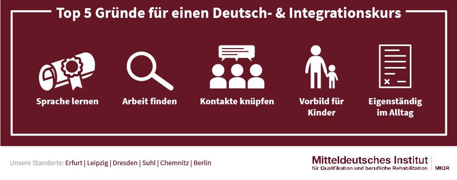Gründe für einen Deutsch und Integrationskurs