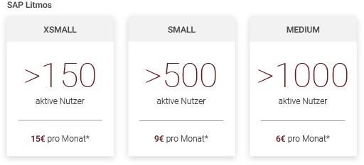 Litmos Angebote (Stand: 27.04.2020)
