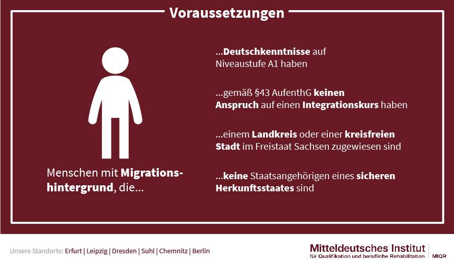 Voraussetzungen Deutsch qualifiziert