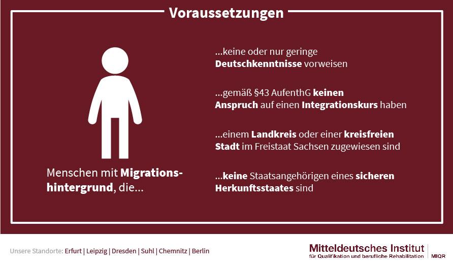 Voraussetzungen Deutsch sofort
