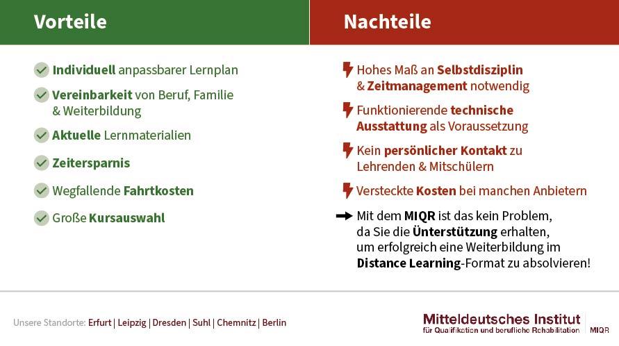 Vorteile und Potenziale Distance Learning