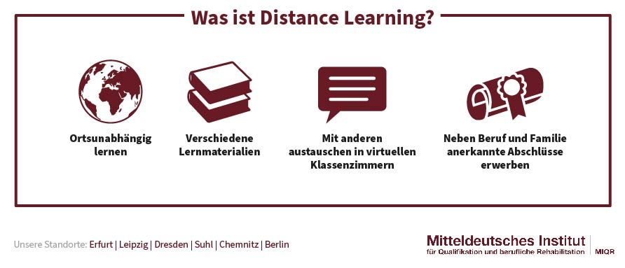 Was ist Distance Learning?