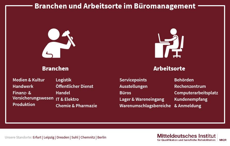 Branchen und Arbeitsorte im Büromanagement