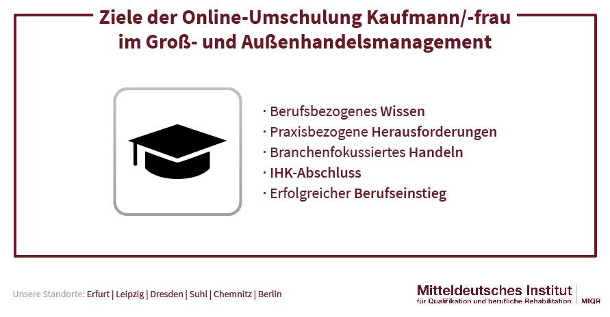 Ziele Umschulung Kaufmann/-frau im Gesundheitswesen